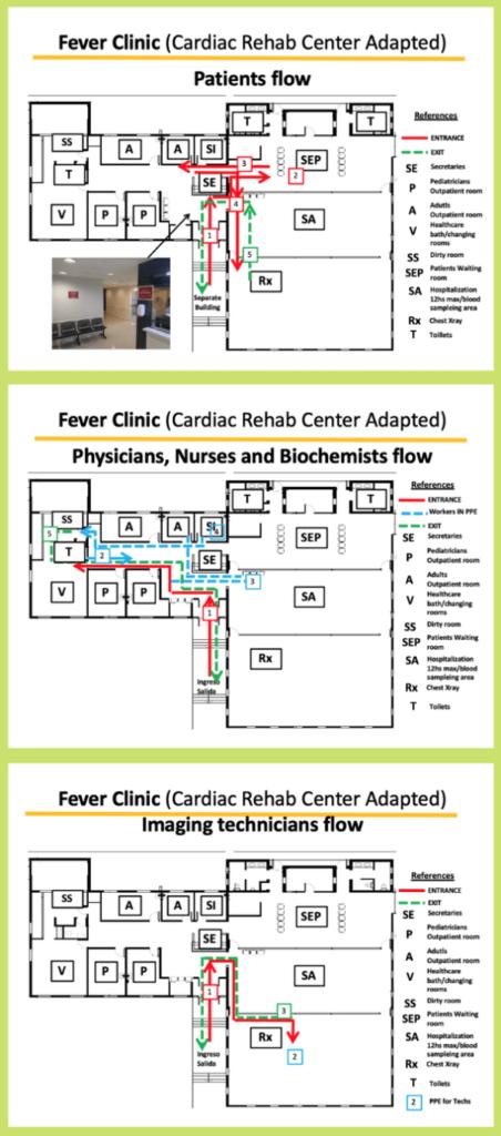 Kórházi osztály layout