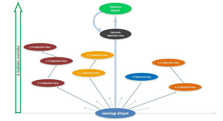 Gemba mellékhatás ábra 3