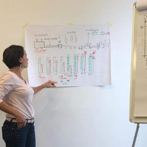 Lean Practitioner Program Projektmunka